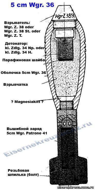 50мм минометная мина